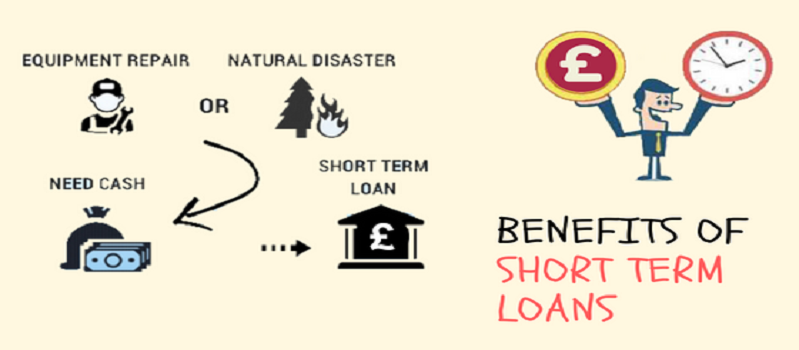 Long Term Loans >> Short Term Loans For Long Term Benefits A Brief